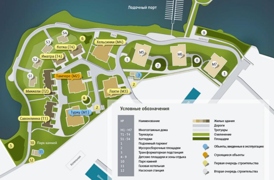 Коттеджный поселок Малая Финляндия