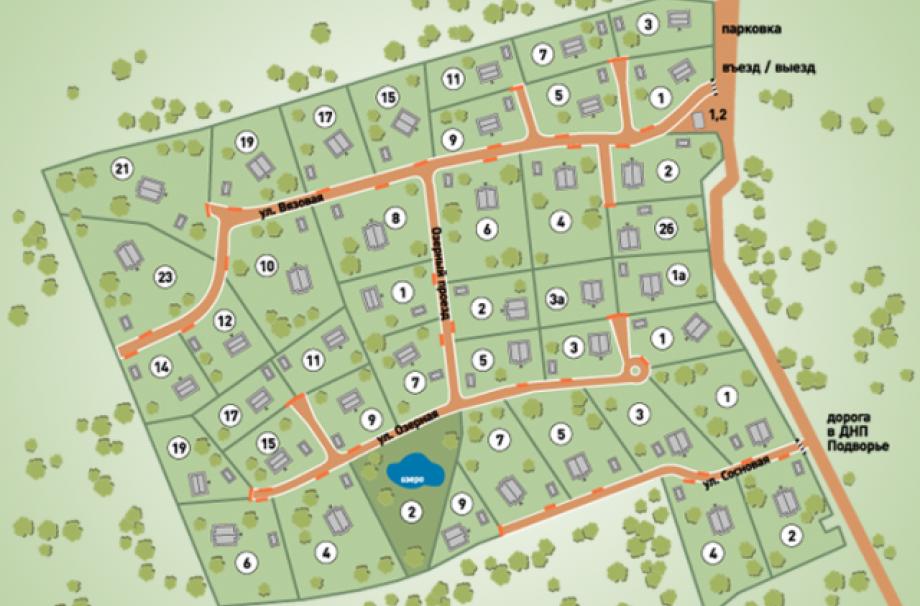 Коттеджный поселок «OSKO-Village»