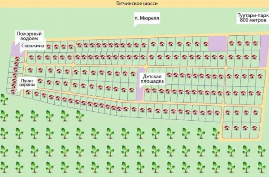 Коттеджный поселок Можайское