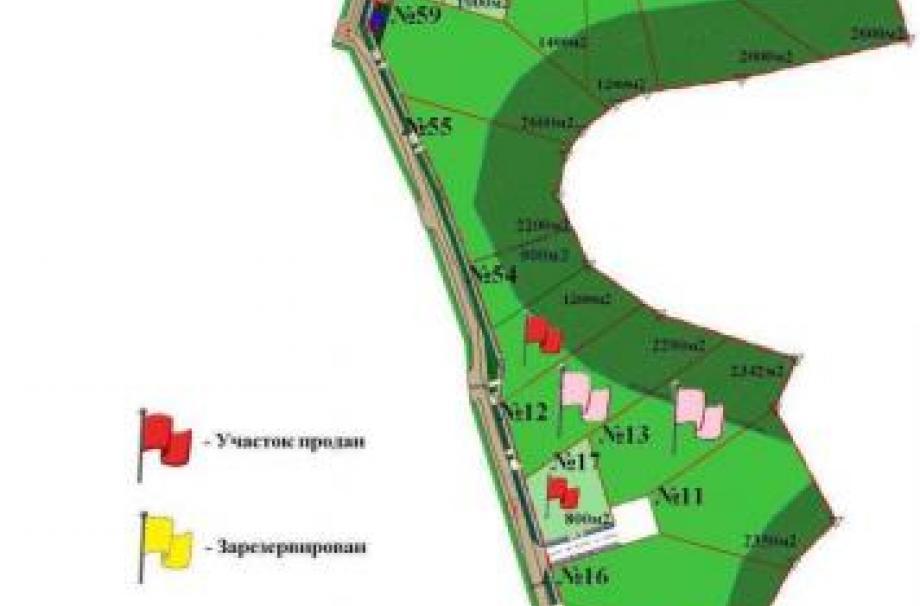 Коттеджный поселок Новополье