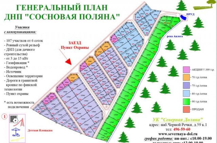 Коттеджный поселок Сосновая поляна