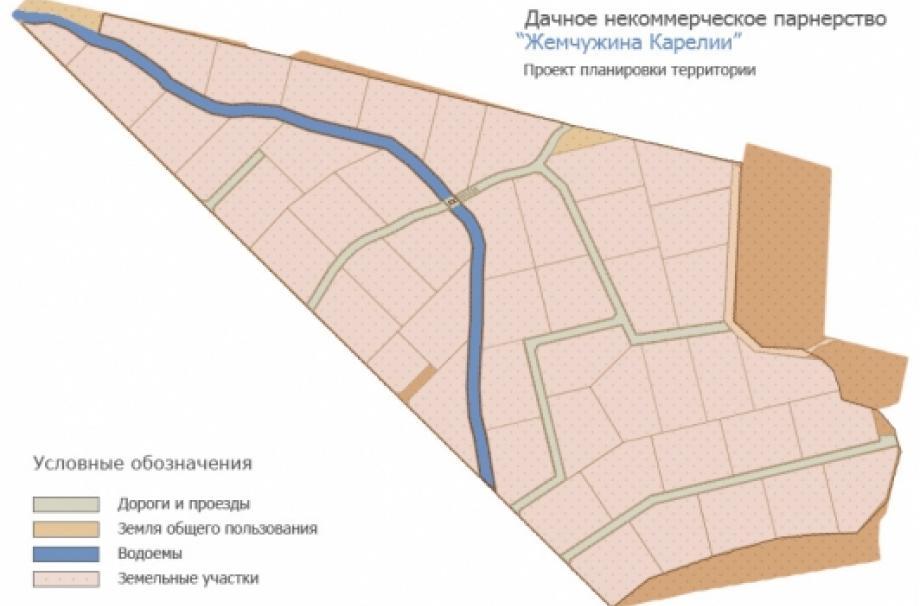 Коттеджный поселок Жемчужина Карелии