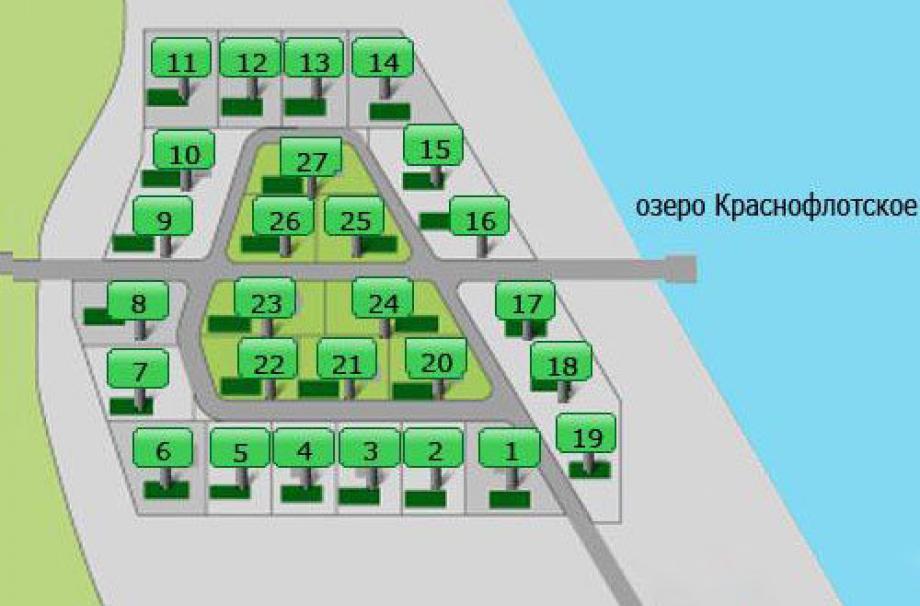 Коттеджный поселок Краснофлотское
