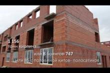 Embedded thumbnail for Коттеджный поселок «Покровские горки»