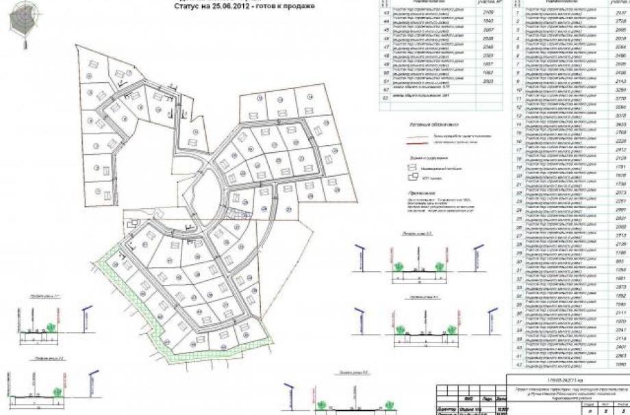 Коттеджный поселок Дом на Мологе - Ручьи